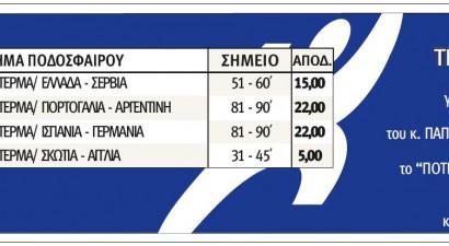 ΟΠΑΠ: Με €2,4 κέρδισε 70.000 ευρώ!