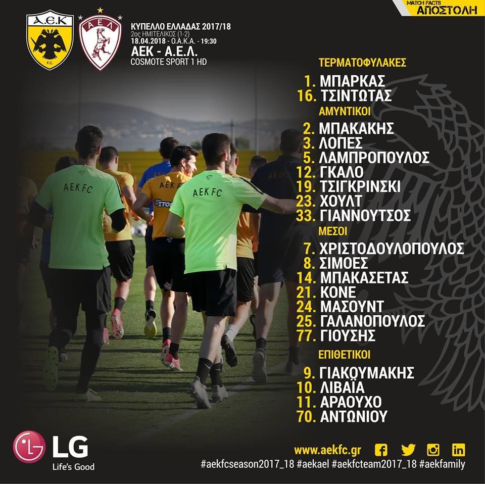Με στόχο τη νίκη πρόκριση στον τελικό υποδέχεται η ΑΕΚ την ΑΕΛ
